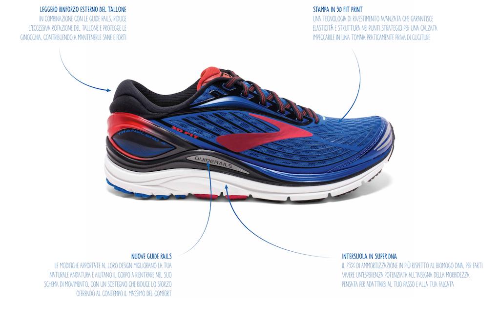 b5c8be044f908 BROOKS TRANSCEND 4  la calzatura da corsa che protegge il tuo corpo ...
